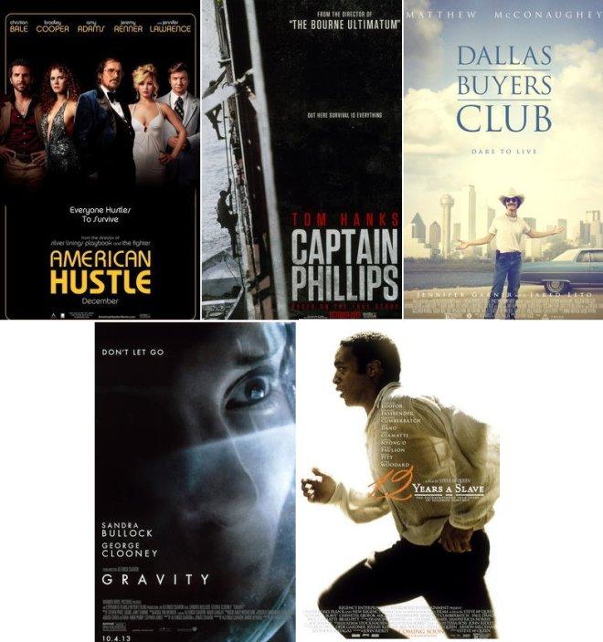 Film Editing Nominee 2014