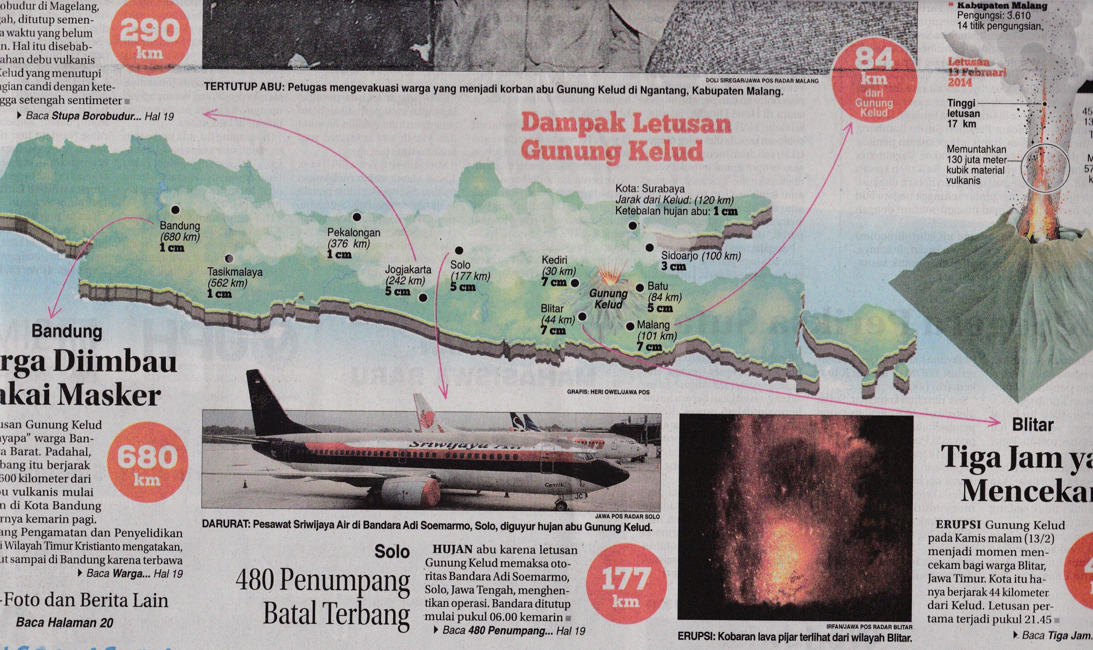 dengan letusan pada tahun 1990 hanya mencapai 8 km